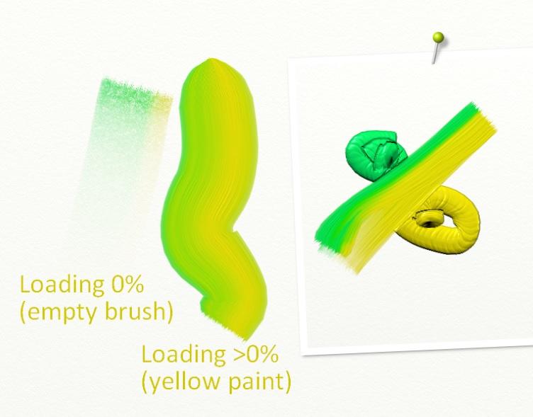 Name:  loading autoclean multicolor oil brush.jpg Views: 157 Size:  89.0 KB