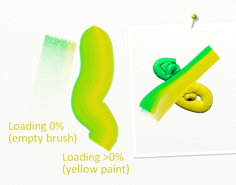 Name:  loading autoclean multicolor oil brush.jpg Views: 178 Size:  89.0 KB