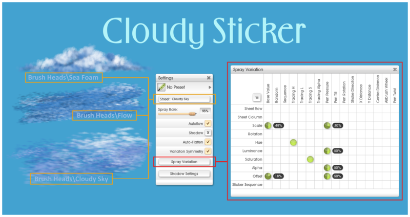 Click image for larger version.  Name:Cloudy_sticker.png Views:591 Size:370.3 KB ID:75039