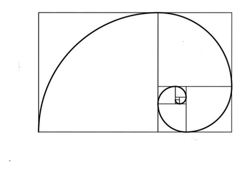 Click image for larger version.  Name:Golden Ratio.png Views:113 Size:35.7 KB ID:91965